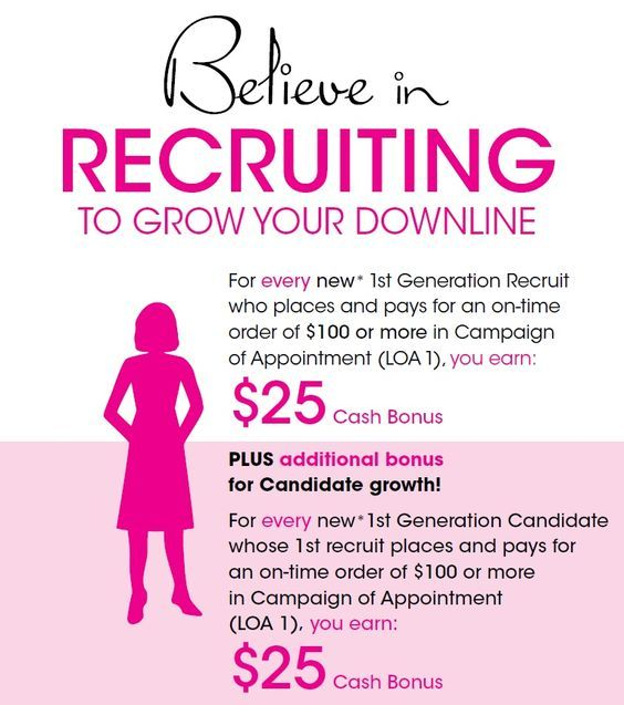 Your earnings can greatly increase when if you decide to also take part in Avon's leadership program. Here is the 2017 average annual earnings chart from Avon Leadership levels. To start selling Avon on my team, go to www.startavon.com enter reference code: MY1724  #AVON #SELLINGAVONVSMARYKAY #HOWTOSELLAVON #SELLAVON #SELLAVONONLINE #AVONREPRESENTATIVESALARY #SIGNUPTOSELLAVON #MOMBIZ #HOMEBIZ #COLLEGESTUDENT #REFERENCECODE #MOMPRENEUR #WOMENBIZ #MENBIZ #ENTREPRENEUR #MAKEMONEY