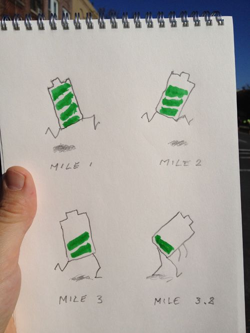 26.2 MILES, 46 SKETCHES |   NYT blogger's attempt at live-illustrating the New York City Marathon.