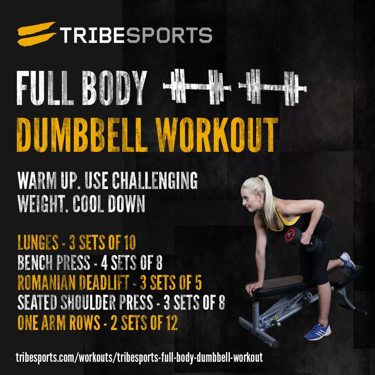 tribesports:  Our full body dumbbell workout. Build strength and muscle, tone up and burn fat. Log your workouts with our new workout log to keep track of your progress!