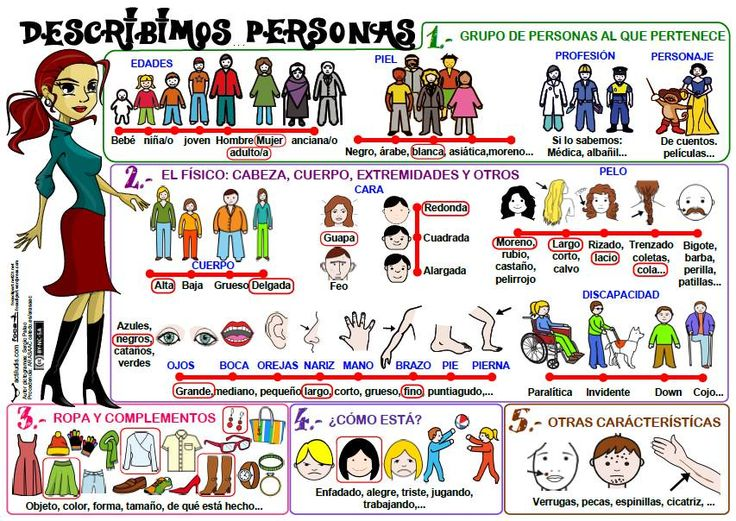 Describir Personas/Describing People: lots of great adjectives to use in Spanish writing.
