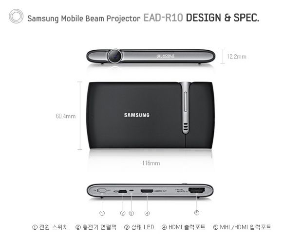 Samsung Mobile Beam Projector For Smartphone Galaxy