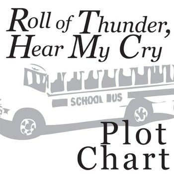 an analysis of the characters in the novel roll of thunder hear my cry by mildred d taylor Need help on characters in mildred taylor's roll of thunder, hear my cry check out our detailed character descriptions from the creators of sparknotes.