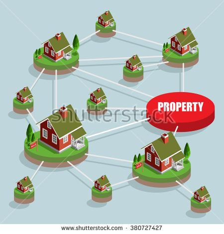Real Estate And Property Business