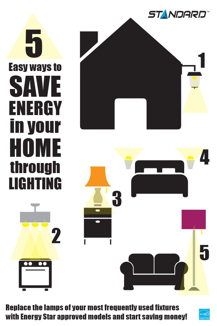 55 best school lights images on pinterest for Ways you can save energy