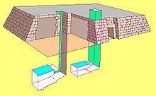 Z mastaby se později vyvinuly stupňovité pyramidy. První kamenná pyramida (stupňovitá pyramida v Sakkáře krále Džosera 2690/2640–2670/2620 př. n. l.) byla původně navržena jako hrobka typu mastaby, na kterou později stavitel navršil několik postupně zmenšujících se stupňů. Každý stupeň opět připomíná mastabu.