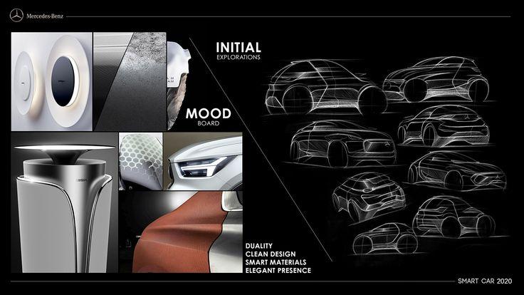 Mercedes Benz Smart Car 2020 on Behance