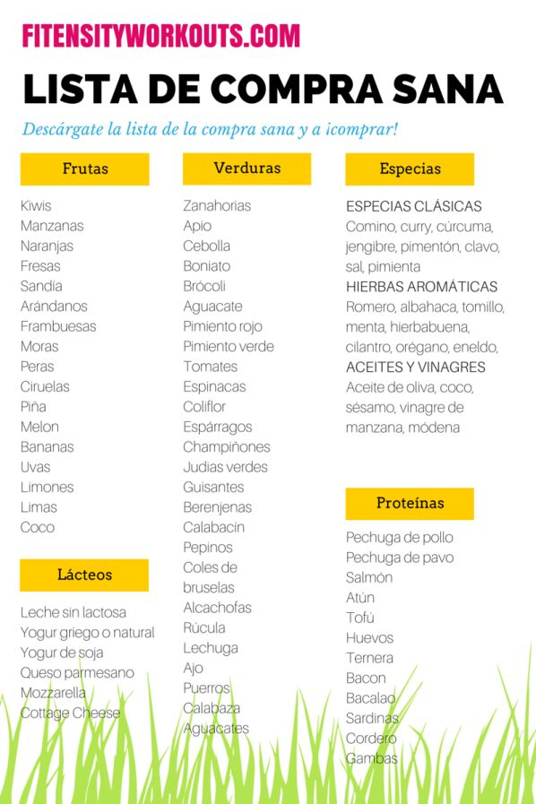 lista de la compra sana fitensity workouts