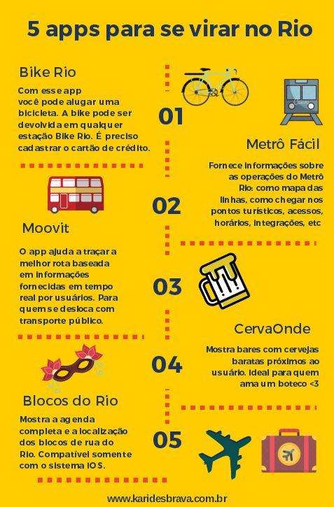 Infográfico com cinco aplicativos para se virar no Rio de Janeiro. Dicas, aplicativos, Rio de Janeiro, RJ, app, Viagem, Travel.