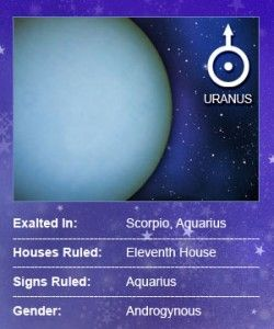 67 best Astrology ~ URANUS in the SIGNS images on ...