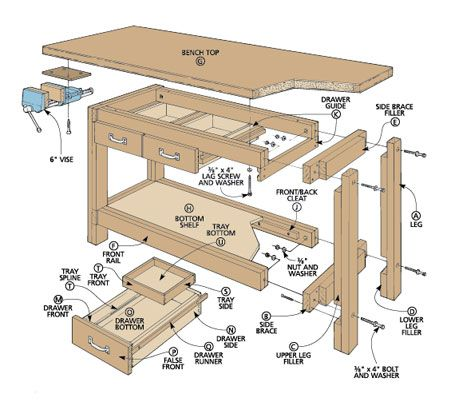 Weekend Workbench | Woodsmith Plans