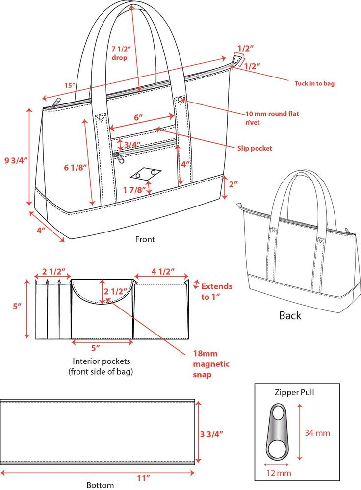 CADs of bags and wallets that were put into production