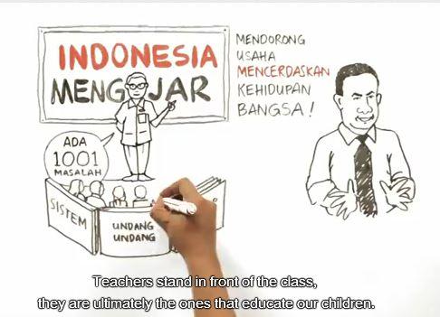 Anies Baswedan - Lighting Up #Indonesia's Future