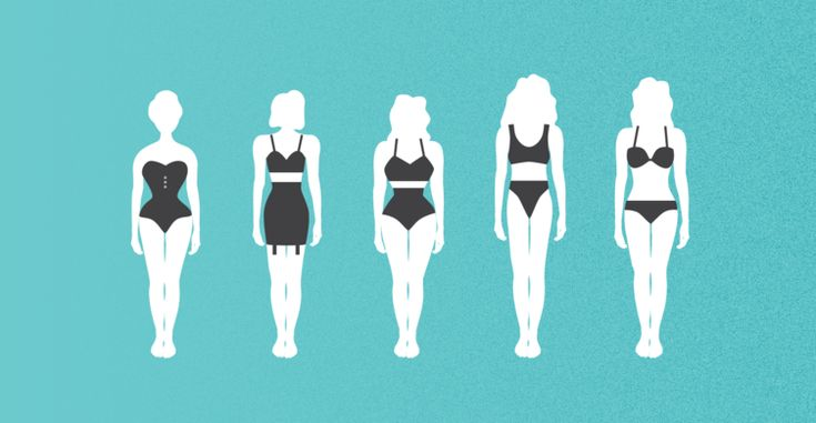 """See How Much the """"Perfect"""" Female Body Has Changed in 100 Years (There seems to be a pattern…) #bodyimage"""