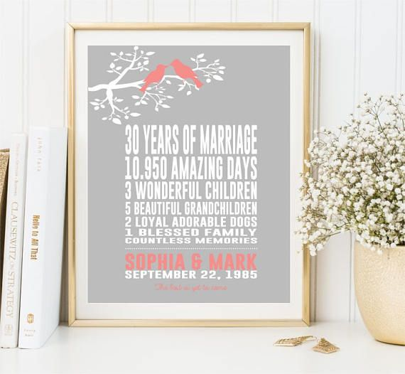 30th anniversary gift Print Personalized love story sign