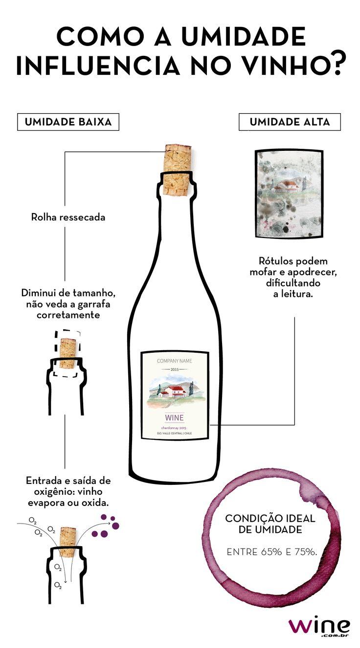 Você sabia que a umidade influencia no vinho? Olha que curiosidade legal! #wine…