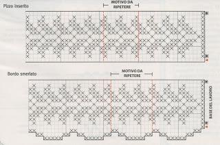 Schemi per il filet: Tramezzi e bordi per asciugamani