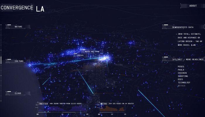 ロスに関する様々なデータを元に描き出す  今回ご紹介するのは、いわゆるビッグデータの可視化を行っているデモ作品で、アメリカ、ロサンゼルスが舞台となっています。  その都市に関わるキーワードやデータを収集・解析して描き出されるそのビジュアルは、非常に近未来的な雰囲気の強い、とてもかっこいいアートのような出来栄えです。  様々なデータを、統一された雰囲気は保ちながらも、全く異なる見せ方で表現しているデモとして、とても高いレベルで完成しているように感じますね。