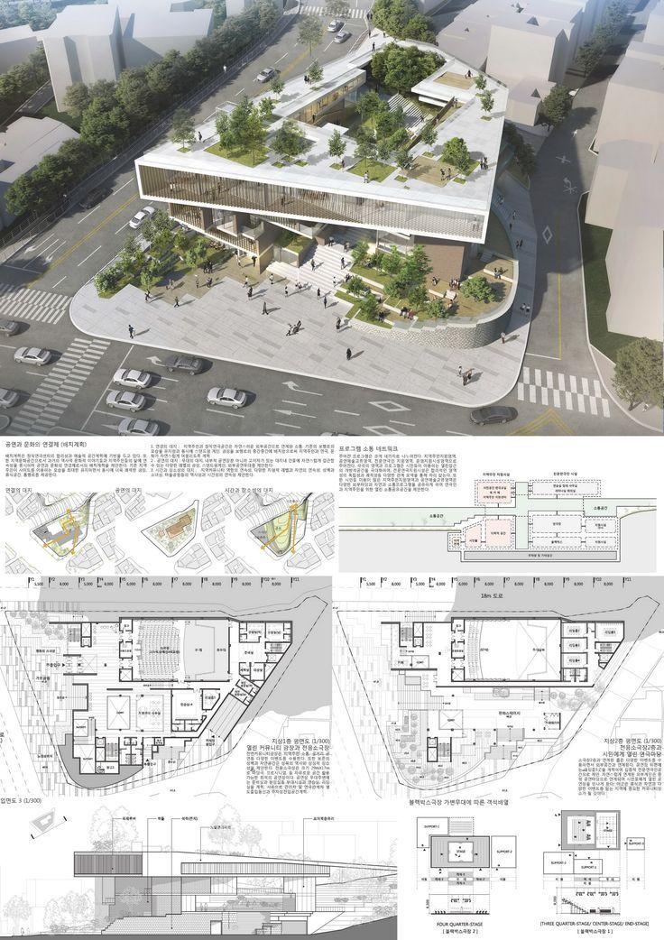 Designfarbe 2 © Ung-dong Architects Office Co., #Architekten #Farbe #Design #Büro #Arch …
