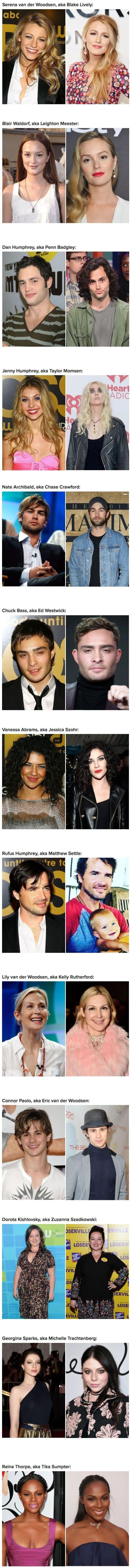 Cast of Gossip Girl: 10 years ago vs today