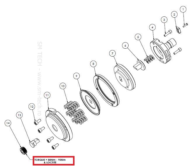 La montarea sculelor pentru masini de stantat CNC (dupa curatare, verificare sau inlocuire arcuri etc), este recomandata folosirea unei chei dinamometrice la strangerea suruburilor de la inserturile active (utilizand cuplul recomandat pe desen). #Trumpf #ThickTurret