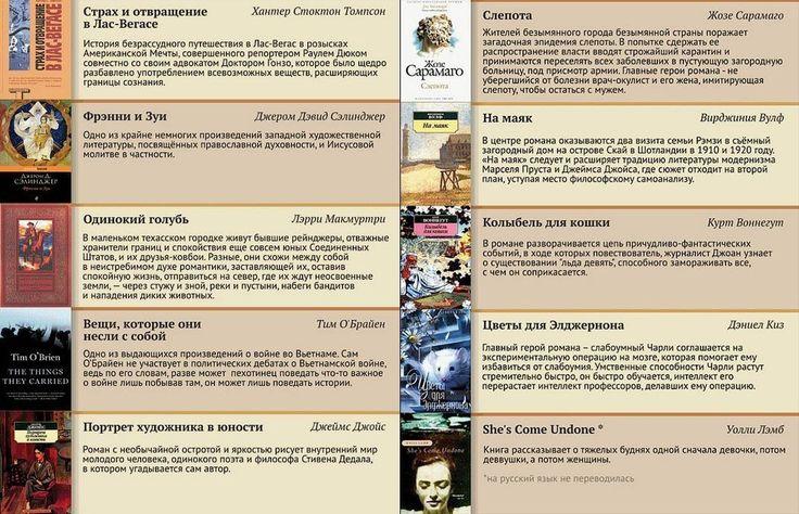 100 лучших книг XX века
