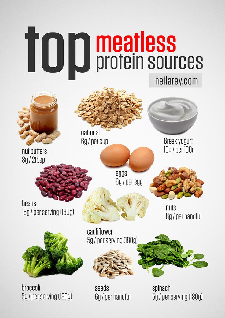 If you're a vegetarian you need to provide your body with foods that contain the essential amino acids that are used as building blocks of protein in the body. Every time you eat food of any kind your body breaks it down into three basic groups: A)...