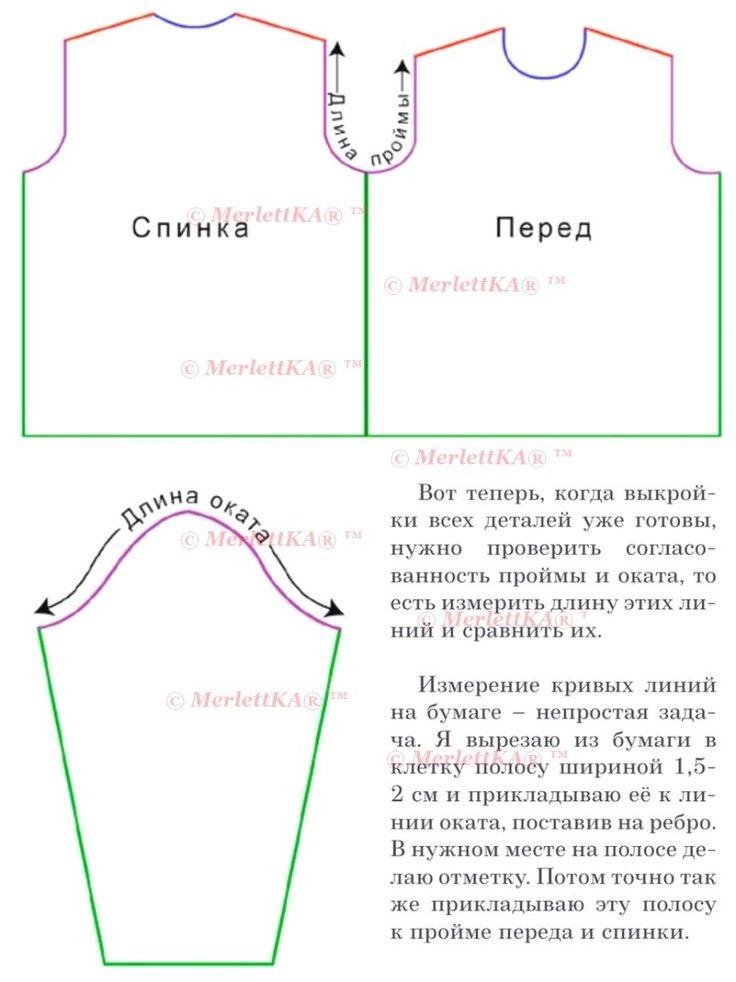 Мобильный LiveInternet Азы вязания ☆ Построение выкройки рукава с окатом ... | MerlettKA - © MerlettKA® ™ |