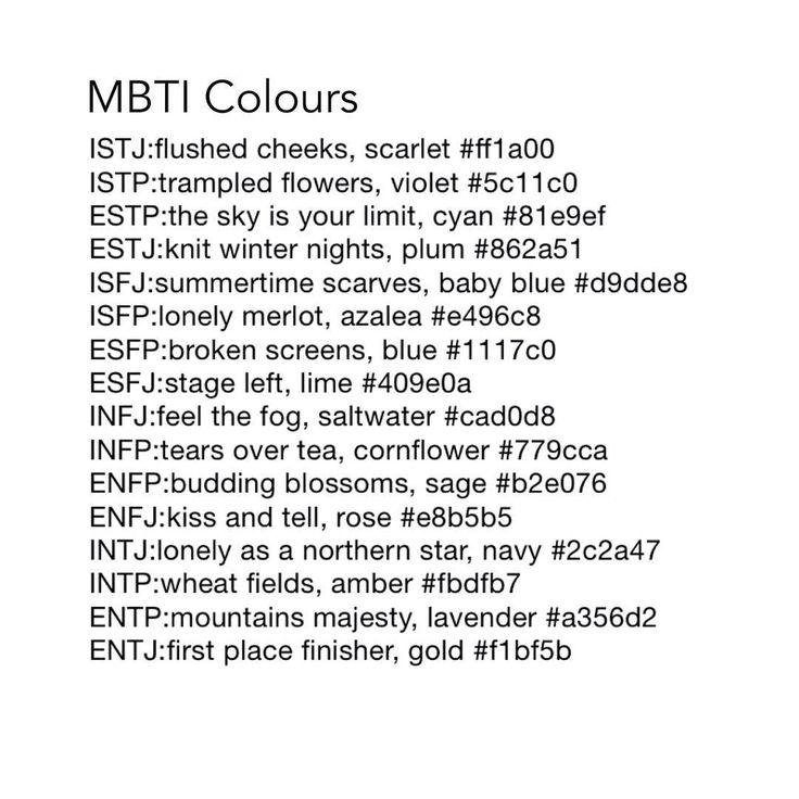 Mbti colours