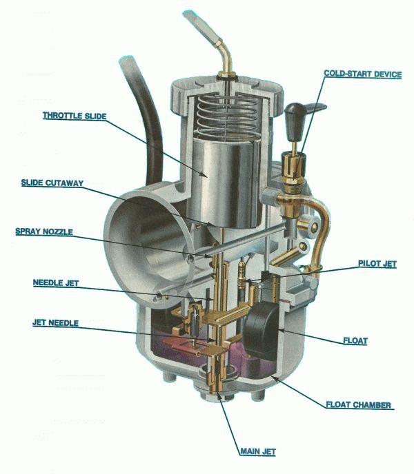 16  Motorcycle Carburetor Diagram