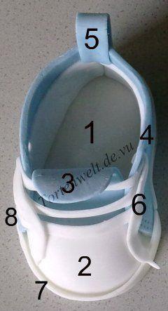 Diese süßen Schuhe habe ich ständig in irgendwelchen Blogs gesehen. Endlich habe ich …   – babyparty