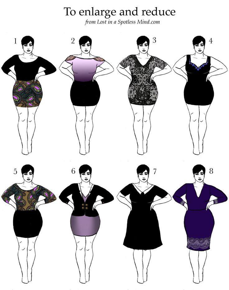 Enlarge and reduce  – from a blog post about how to dress for your shape | Lost in a Spotless Mind.com