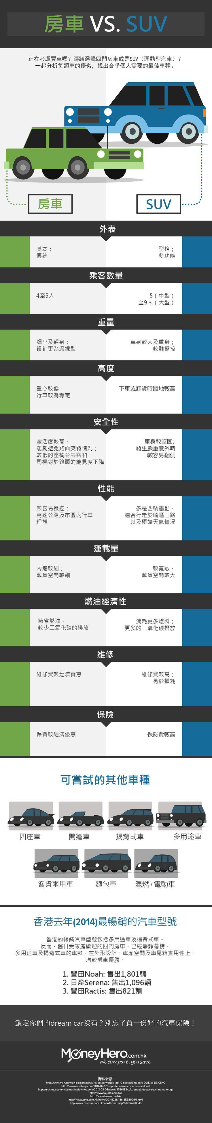 #car #car insurance #sedan #SUV #driver #hong kong #toyota #nissan #models