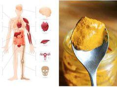Co se stane s vaším tělem, pokud každý den sníte jednu lžičku kurkumy