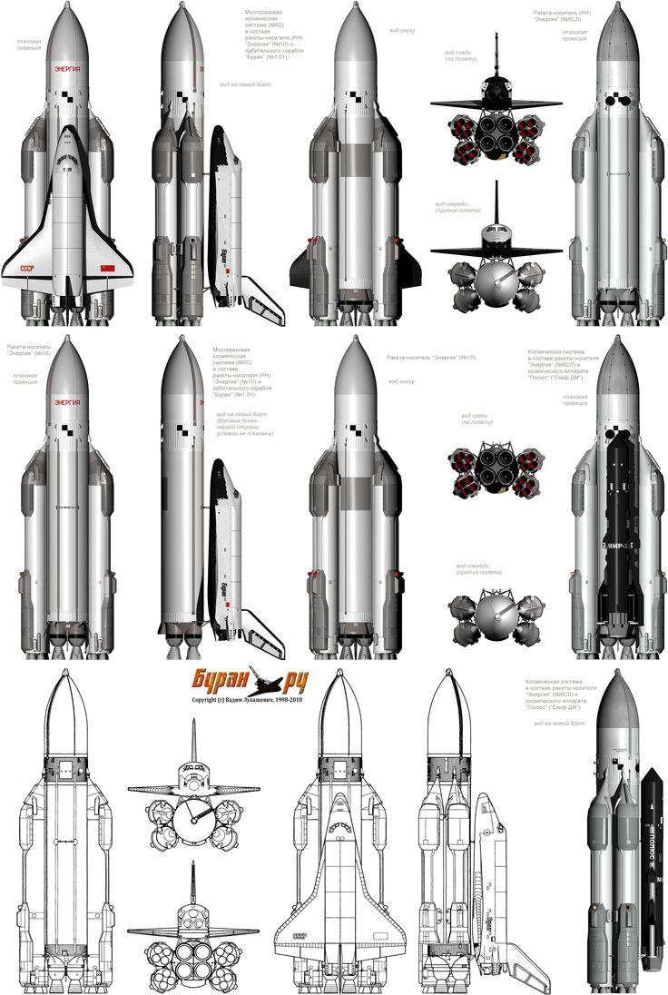 Soviet Buran Space Shuttle http://www.buran.ru./