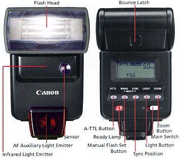 Canon 420EZ flash nomancluture