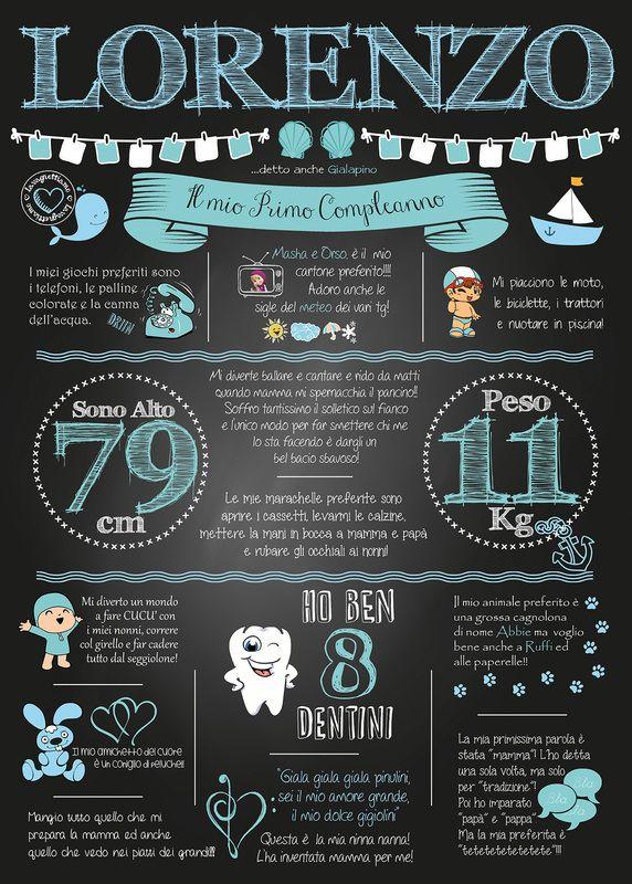 Personalizzazione creazioni effetto lavagna per bambini: primo compleanno…