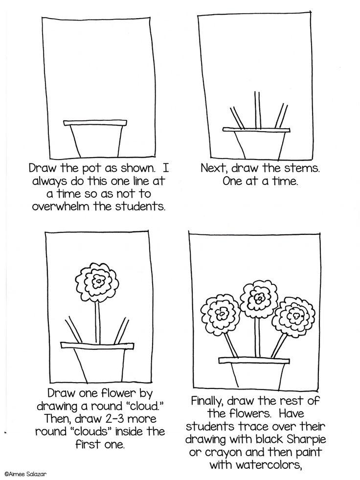 May Flowers Directed Drawing Freebie.pdf Google Drive