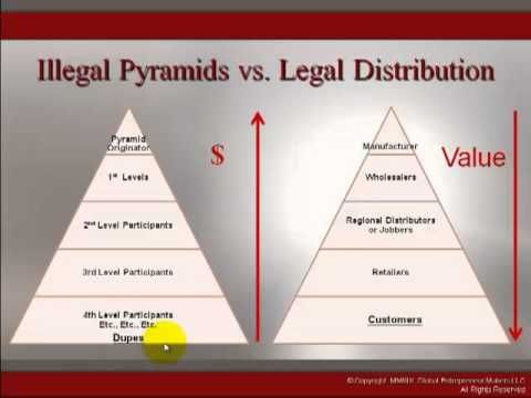 Illegal Pyramids vs. Legal Multilevel Marketing Companies ....Part 1 - Most business writers don't really know the difference. Even most Network Marketing participants don't know. But one is a beautiful concept. The other ... not so much! Part 2 is at:  http://www.mlm-thewholetruth.com/network-marketing-success/illegal-pyramid-sc...