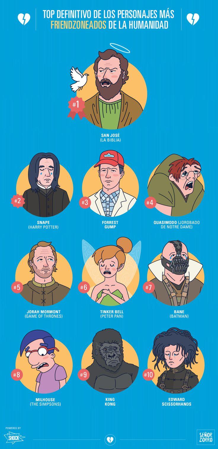 Los personajes más friendzoneados de la cultura popular