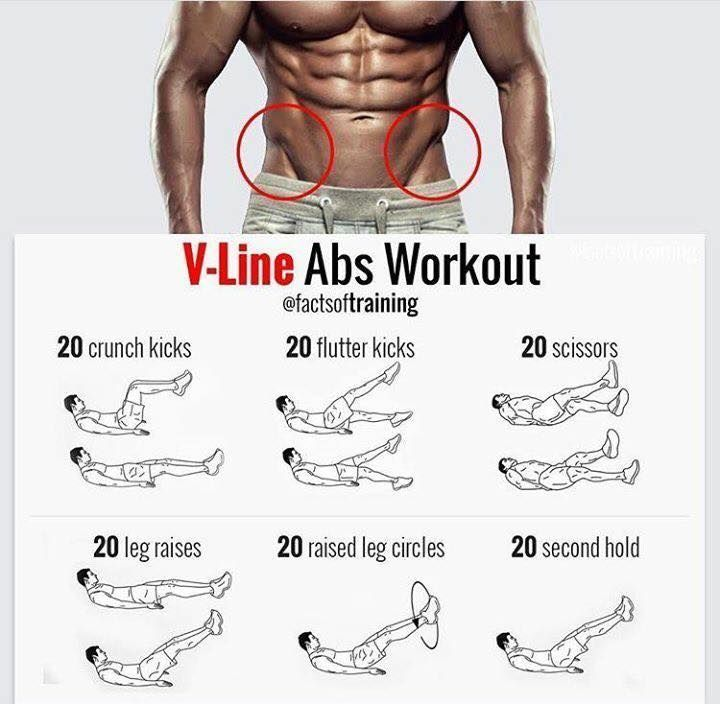 diet to get abs in a week