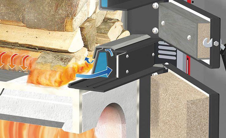 Bildresultat för fröling wood boiler