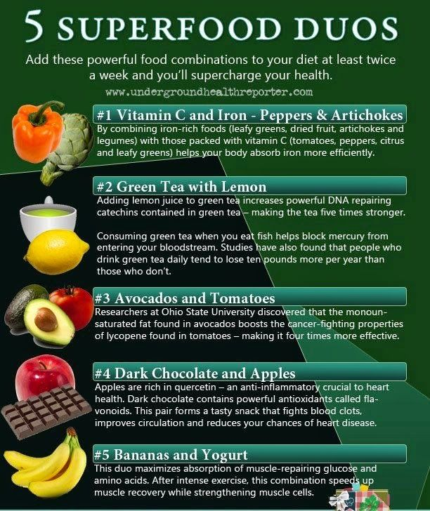 Superfood Duos