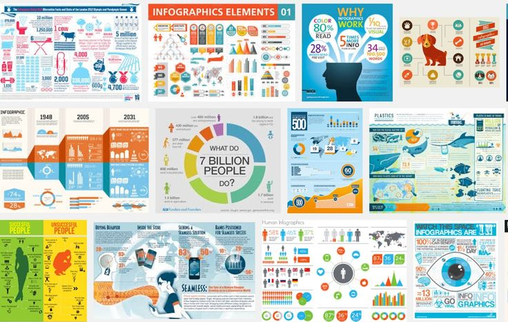Nik's Learning Technology Blog: 9 Generic activities for exploiting infographics
