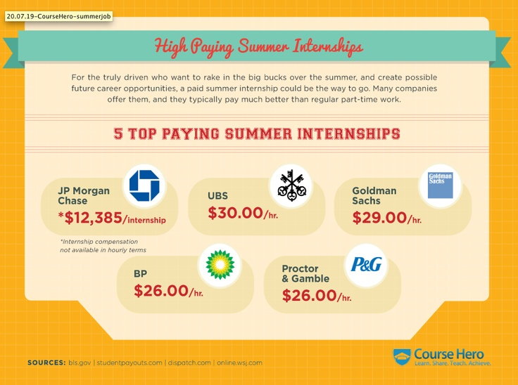 part time summer jobs for college students