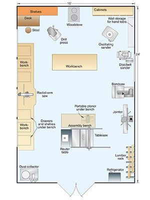 114 best woodworking shop plans images on pinterest for 12x18 garage plans