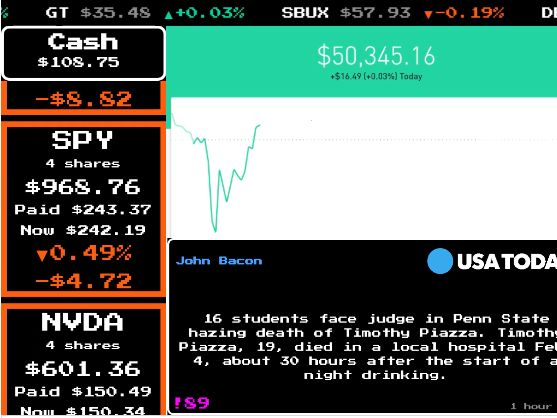 Cheddar buys the viral game where a guy lets Twitch buy and sell stocks for him - Apparently it pays to have other people do your trading for you.  At least that's the case for Mike Roberts, the former Amazon engineer whose viral stock-picking game StockStream was acquiredby streaming financial news network Cheddar , according to a Wall Street Journal report .  The concept of StockStream is a novel one, crowd-sourcing investment decisions from users who vote on which stocks should be bought…