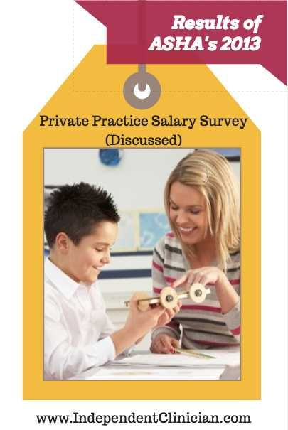 speech pathology in practice Change request: 6381  subject: speech-language pathology private practice payment policy effective date: july 1, 2009  implementation date: july 6, 2009.