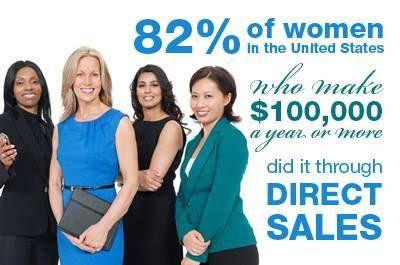 Vrouwen in directe verkoop