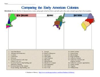 comparing early american colonies essay 534 compare and contrast religious groups that settled colonial america and  examine the role of  source 1: chart of regional differences between colonies.