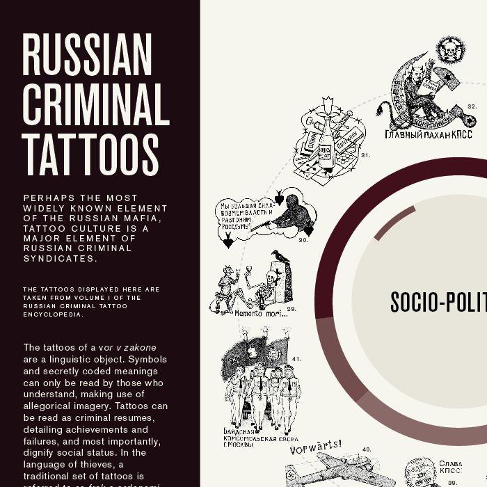 Tattoo Quotes Mafia: Best 25+ Mob Tattoo Ideas On Pinterest